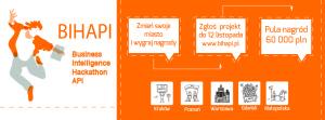 BIHAPI - zgłoś projekt do 12 listopada